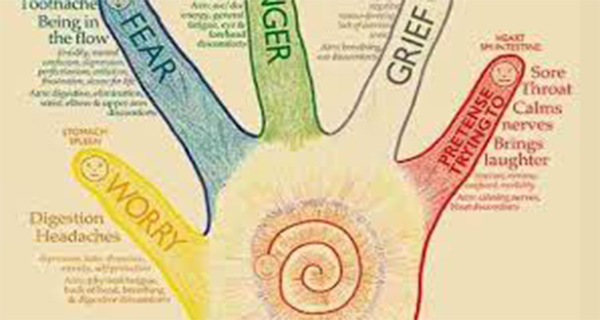 Boost Your Energy And Balance Emotions With These Hand Exercises