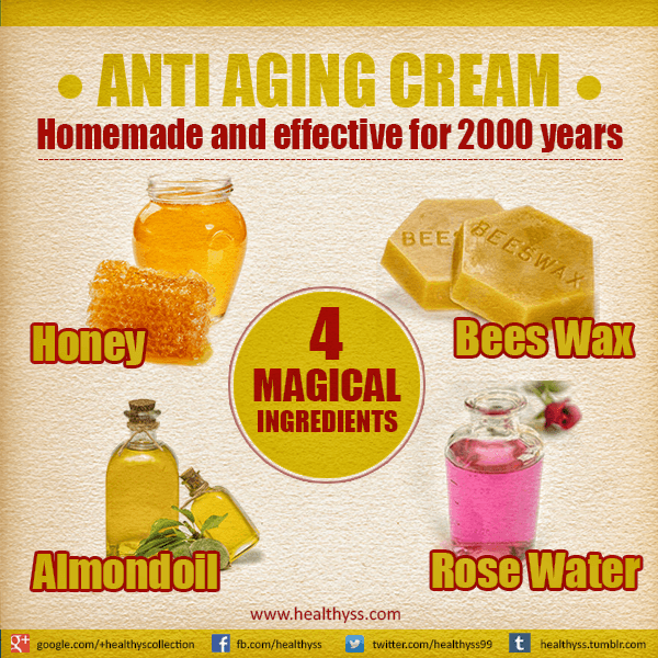 Anti aging cream – Homemade and effective for 2000years