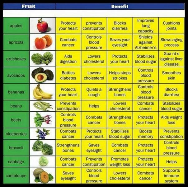 Arnold Schwarzenegger Workout Posterabdominal Chart Online Health Healthy Lifestyles 5 604 600