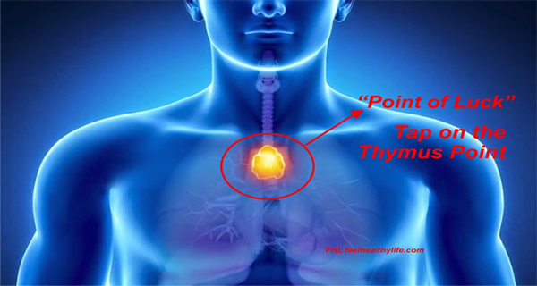 Point of Luck In Our Body It Neutralizes the Negative Energy and Strengthens the Immune System!