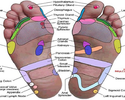 DIY Foot Reflexology 7 Pressure Points To Reduce Stress & Boost Metabolism