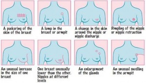 Obvious And Hidden Symptoms Of Breast Cancer!!!!