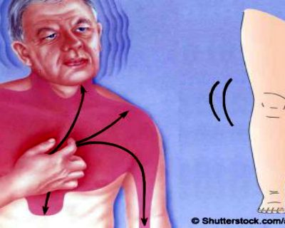 Warning: If You Have These 6 Symptoms, You Could Have A Heart Attack In The Next Month