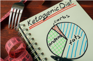 Confused About Keto?: A Beginner's Guide to Starting a Keto Diet Plan